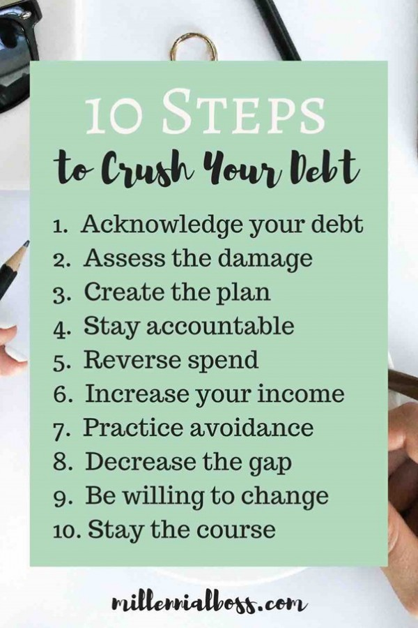 How To Pay Off Debt Effectively